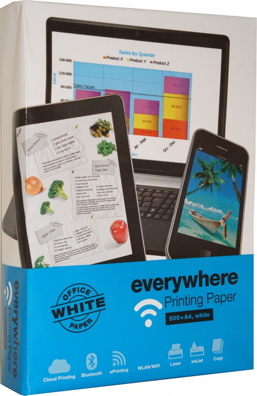 Everywhere Kopierpapier A4 80g/qm